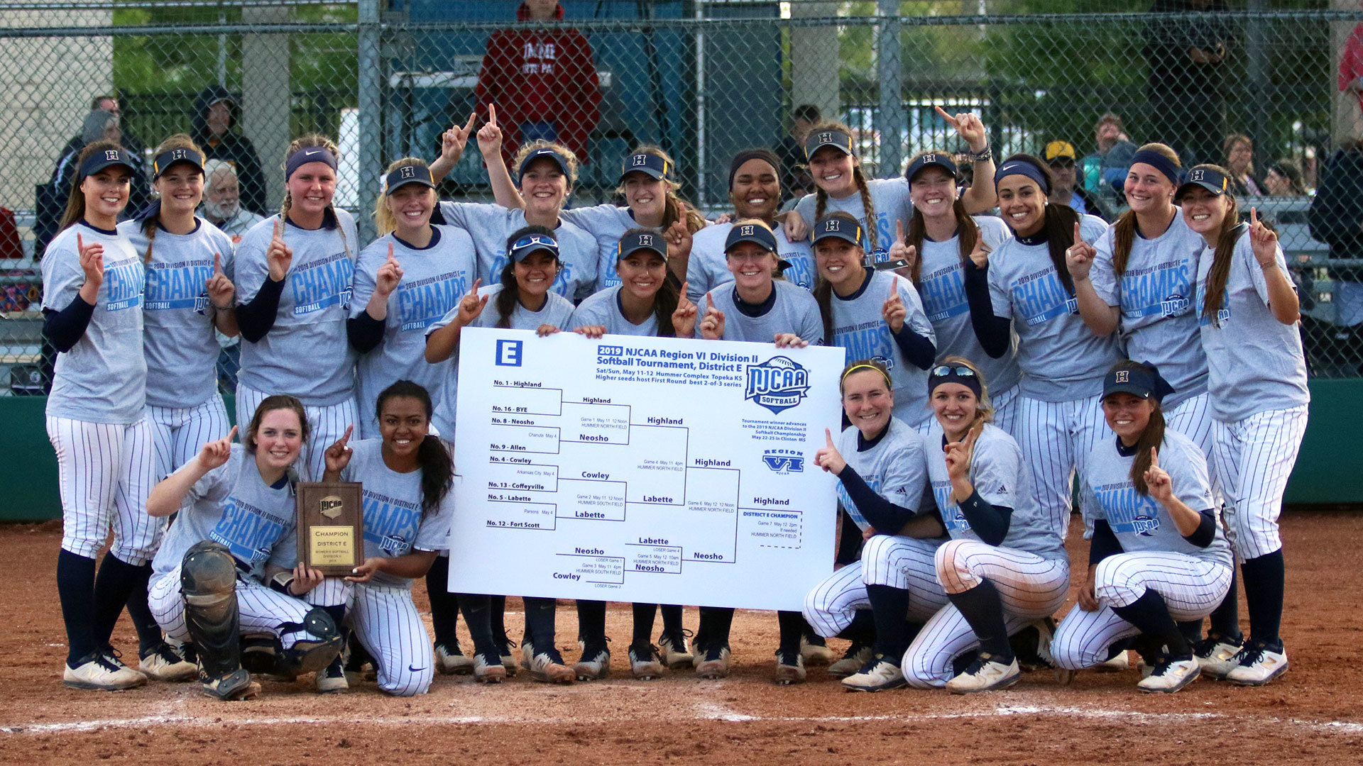 Highland Softball Wins Region Title to Earn Trip to Nationals